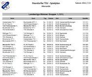 Spielpläne Rückrunde 2013/14