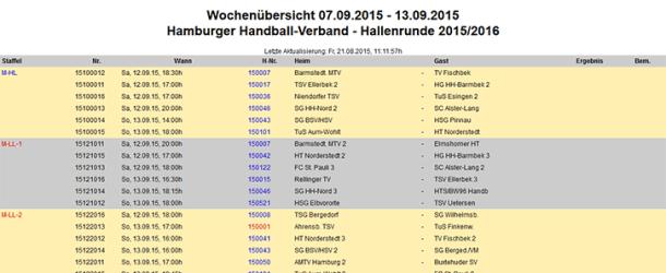 Ergebnisse / Tabellen auf Handball4all